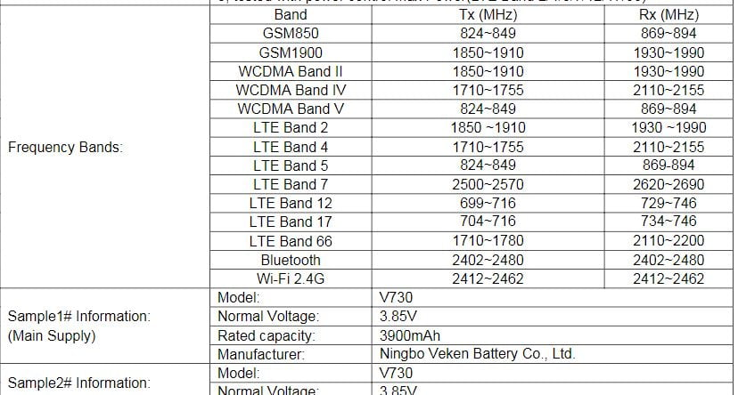 Nokia TA-1323 design and few specs revealed by FCC
