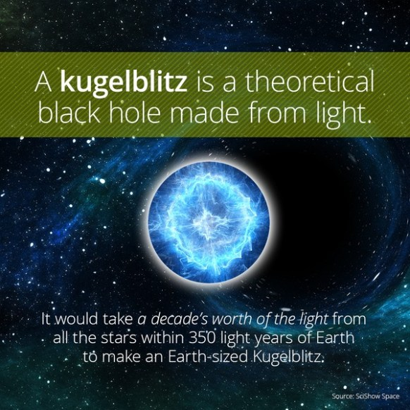 Kugelblitz - Işıktan yapılma kara delik.