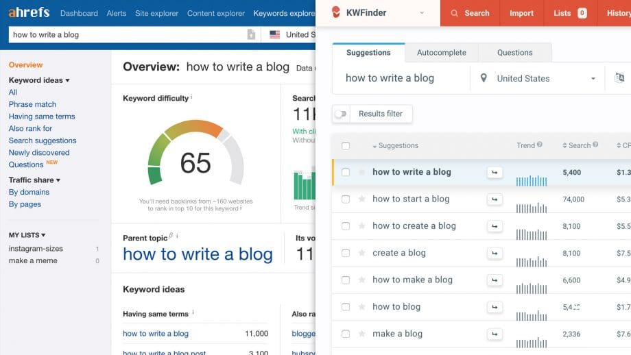 Ahrefs and KWFinder screenshots for how to write a blog