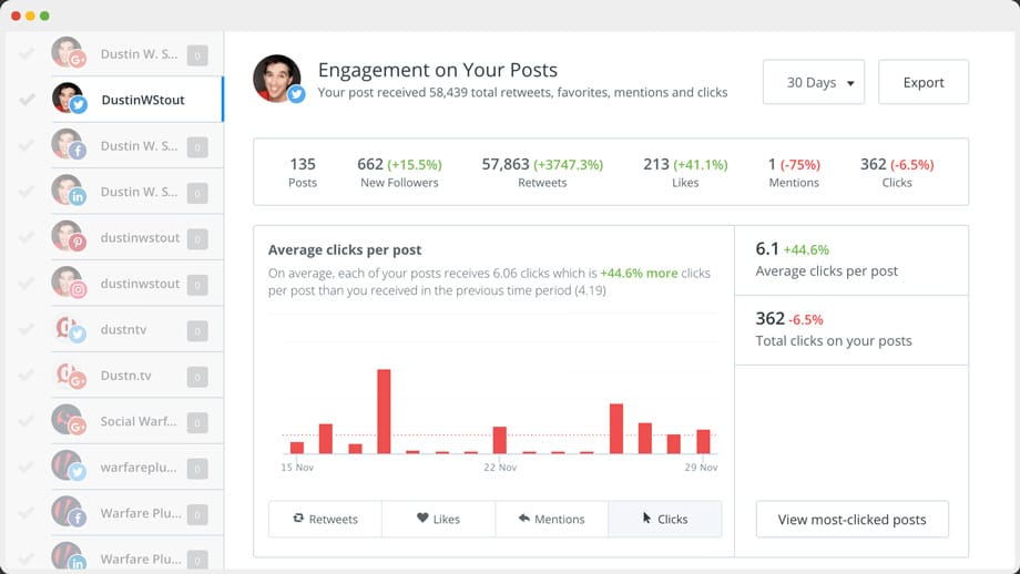 Buffer social analytics dashboard