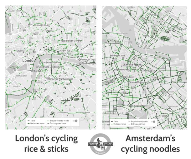 London's dedicated cycling ways versus Amsterdam's network