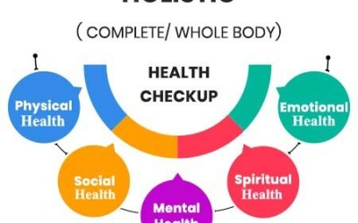 The holistic approach will give complete health to everyone