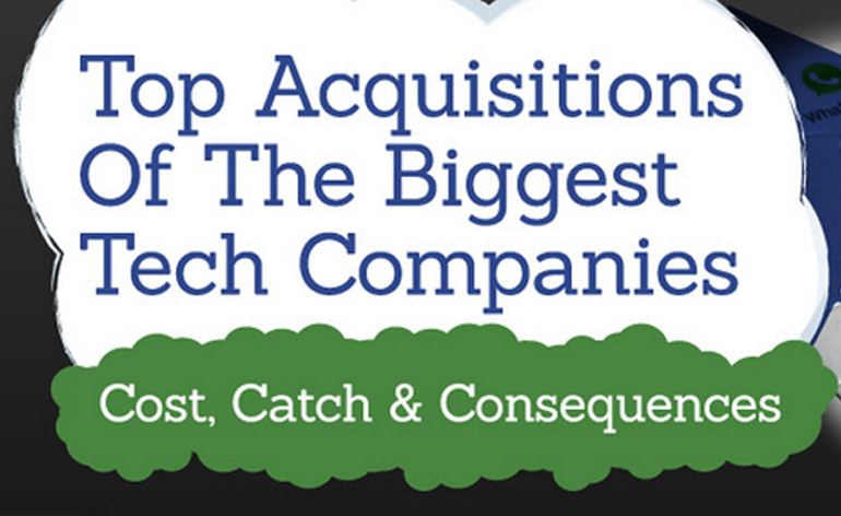 Comparison of the Top Tech Company Acquisitions: Microsoft, Google, Facebook, Apple and Other Business Giants