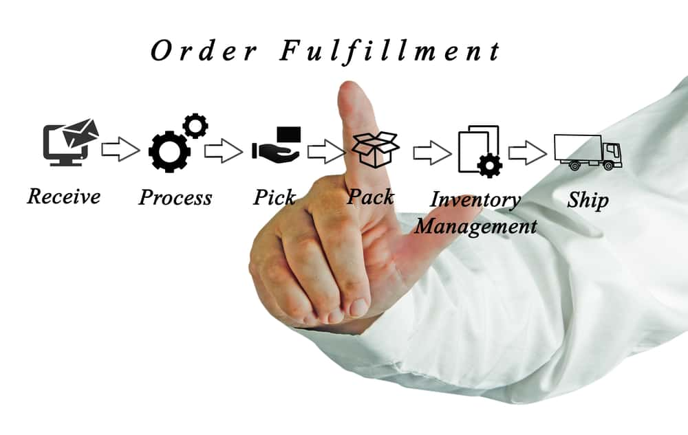 fulfillment shopify