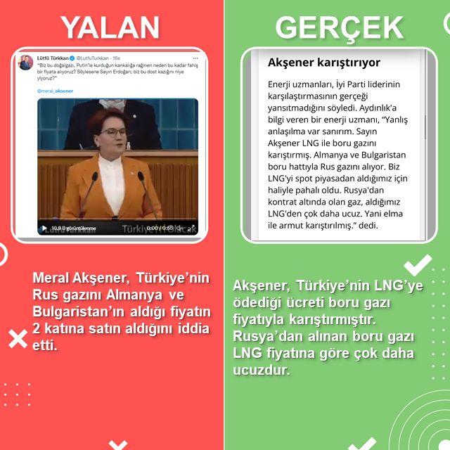 Meral Akşener, Türkiye'nin Rus gazını Almanya ve Bulgaristan'ın aldığı fiyatın 2 katına satın aldığını iddia etti