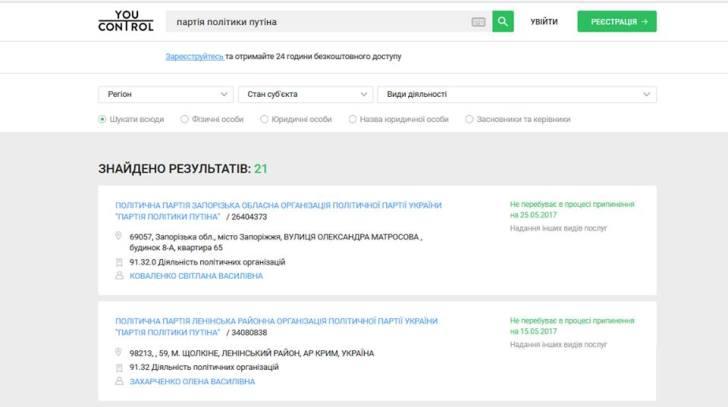 скрин с юконтрол о партии путина в украине