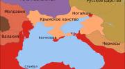 История Крыма на английском языке (видео)