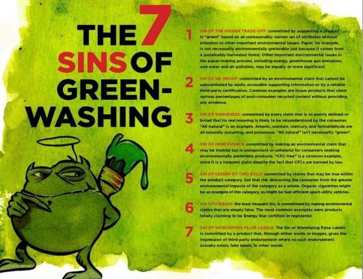 Co je to greenwashing?
