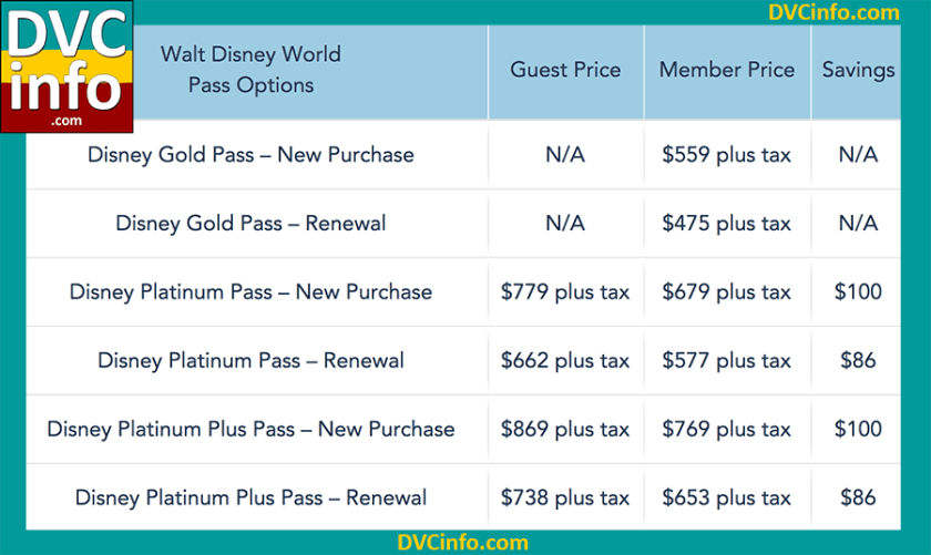Annual Pass Discount for DVC Members at WDW