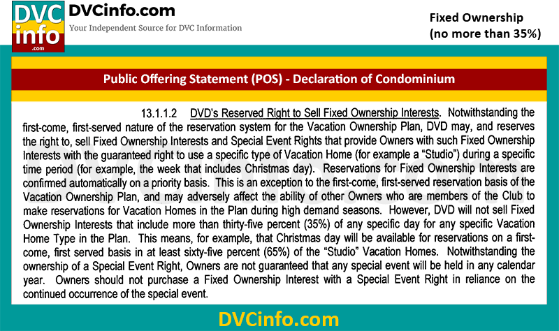 DVC Right to Sell Fixed Ownership Interests