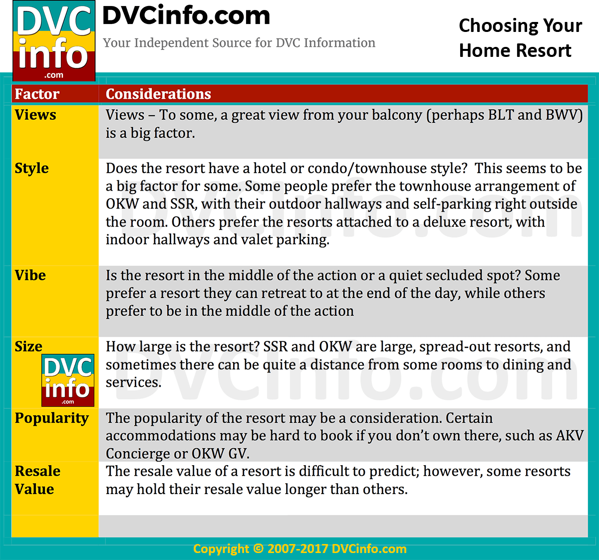 Choosing Your DVC Home Resort Factors To Consider Click For Larger
