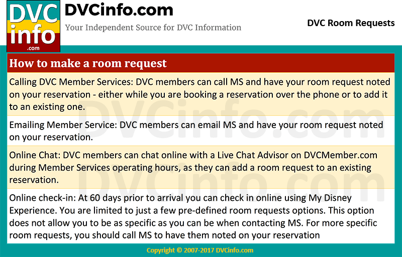 How to make a DVC Room Request