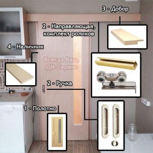 Раздвижная межкомнатная дверь с фурнитурой