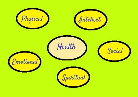 Health dimension