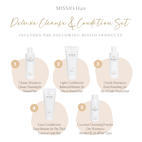 MS-1021015- Deluxe Cleanse 5