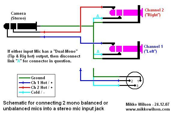 Xlr To 1 4 Stereo Wiring Diagram  U2013 Wiring Diagram