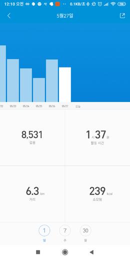 Screenshot 2019-05-28-00-10-47-587 com.xiaomi.hm.health.png