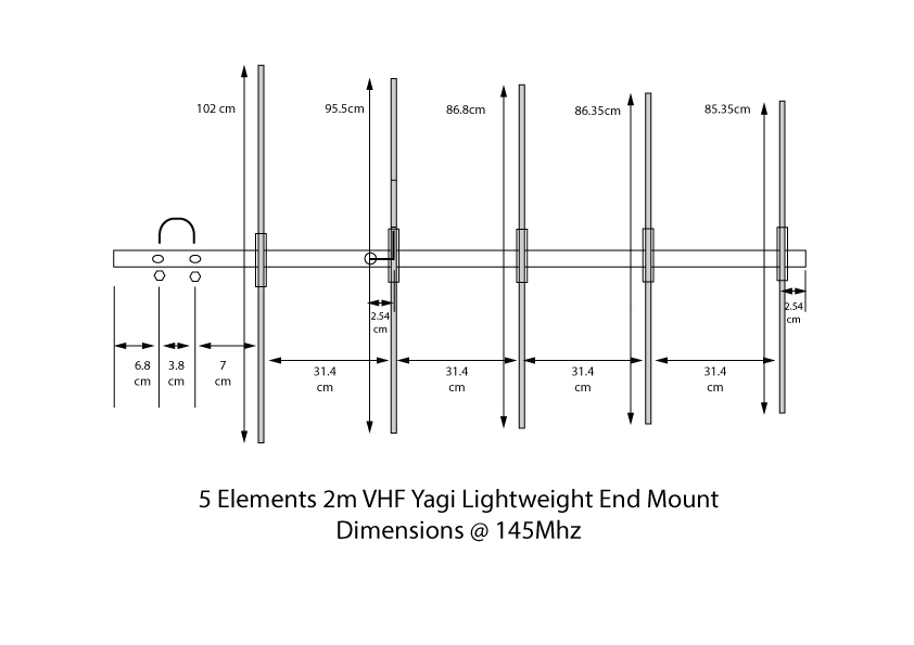 5 Elements 2m VHF Yagi high gain