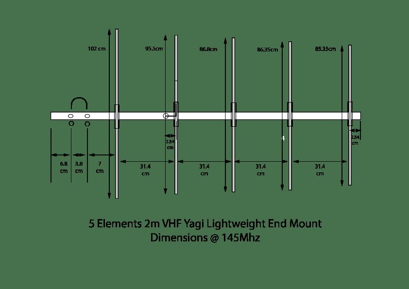 5 Elements 2m VHF Yagi high gain