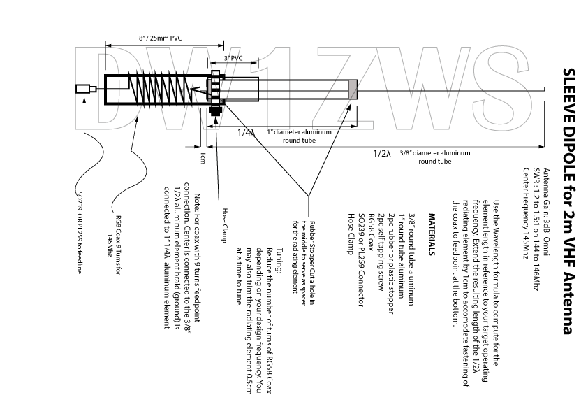 Antenna plans dipole vertical design your