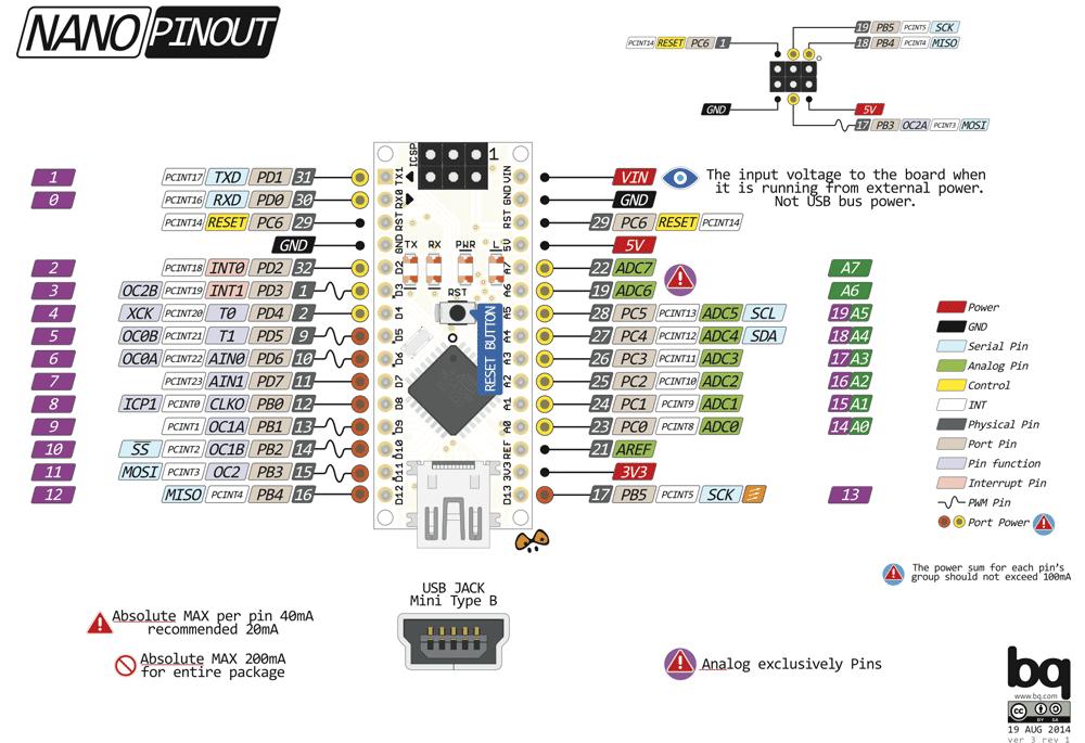 Arduino Nano Pin Out