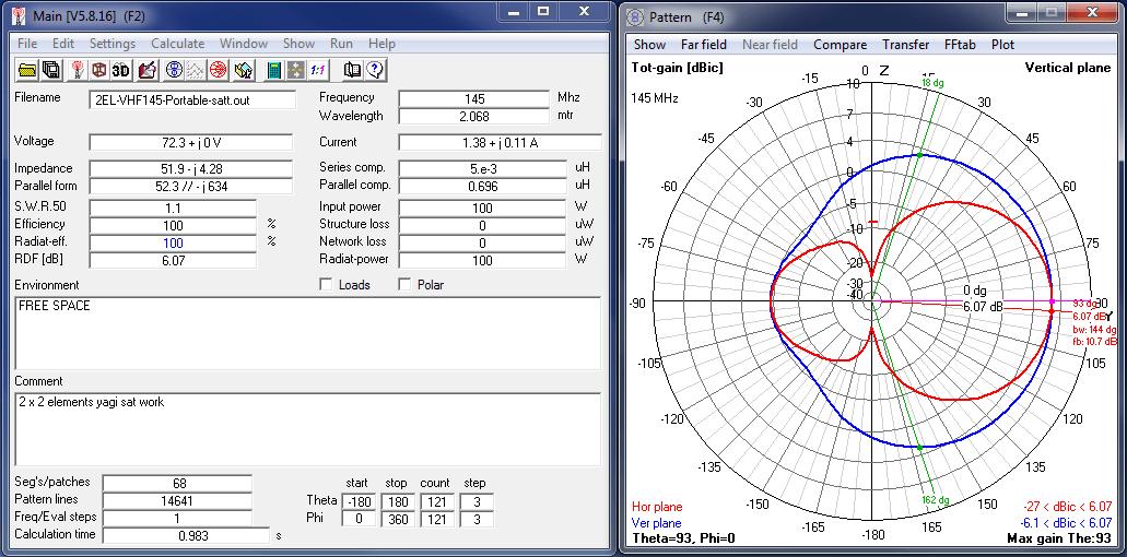 2x3 2m/70cm antenna plans Archives   DW1ZWS   Panda Antenna