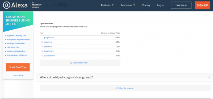 alexa rank website analytics dewaweb