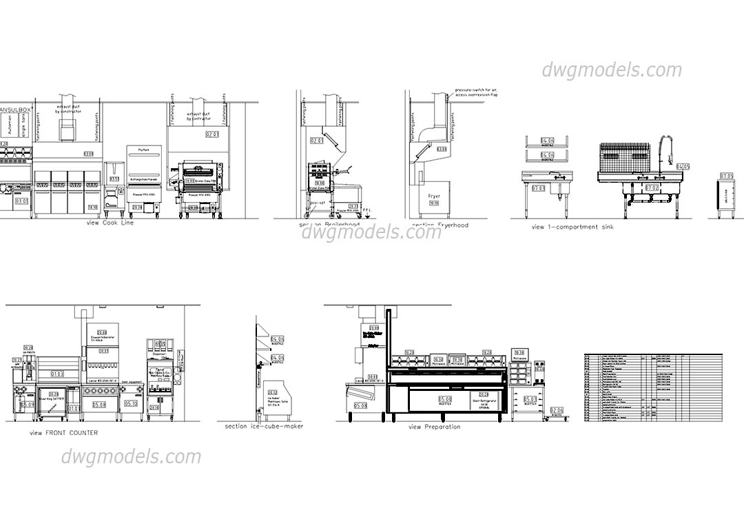 Equipment For Industrial Kitchens DWG, Free CAD Blocks