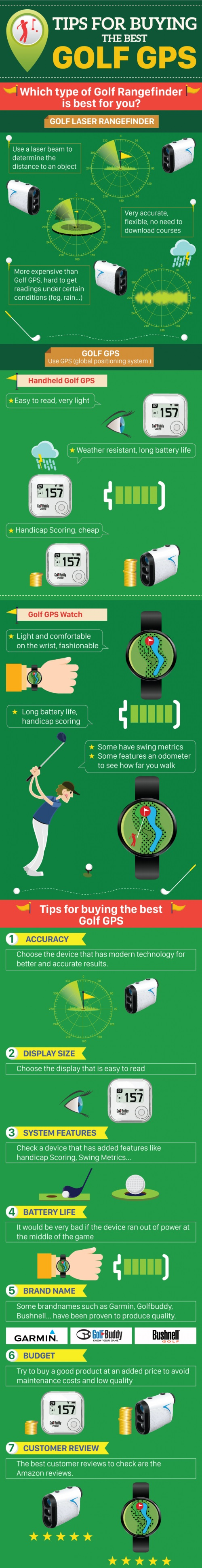Tips for buying golf gps