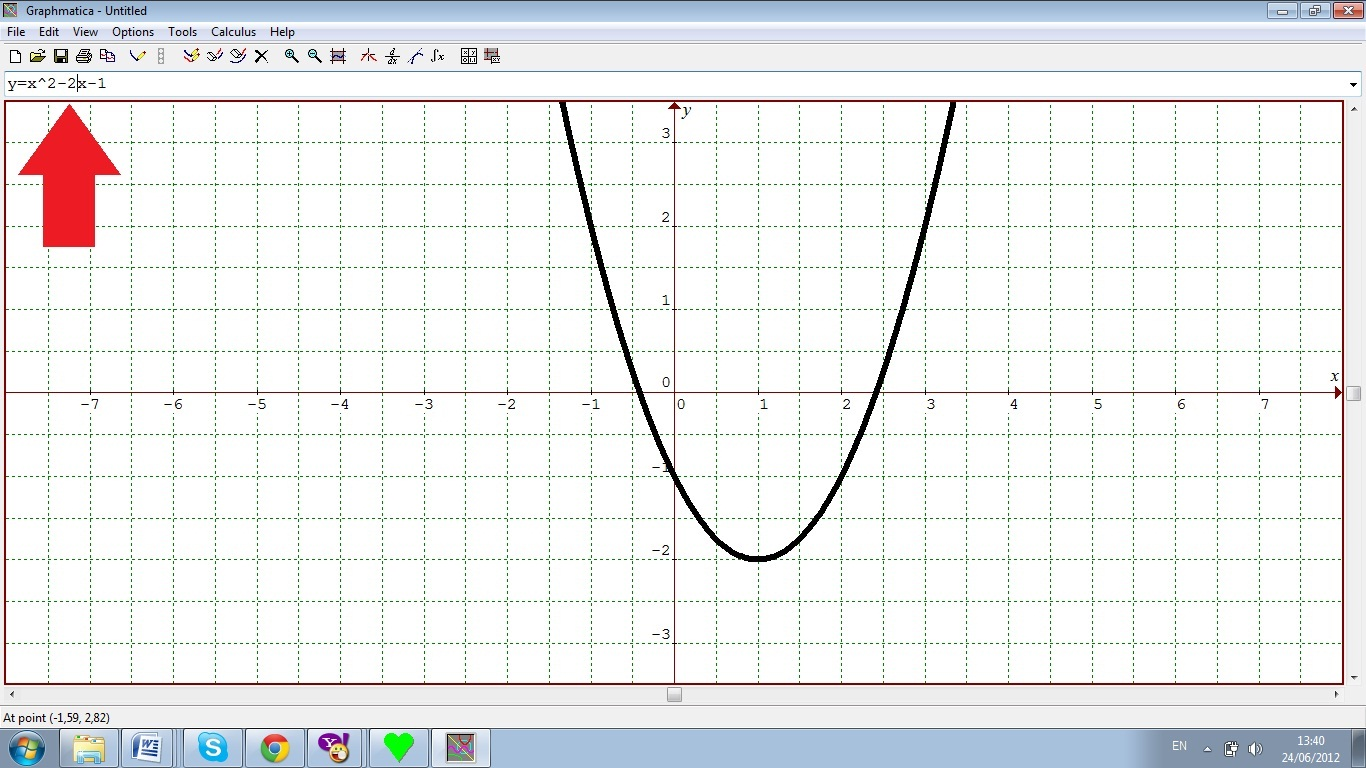 Exploring The Graph Of Quadratic Function