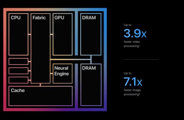 Das brandneue M1 MacBook Pro und MacBook Air im Test: Wie gut ist der neue M1-Prozessor von Apple?