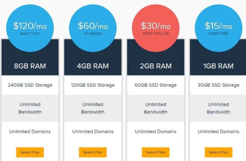 DreamHost_vps_web_hosting_plans