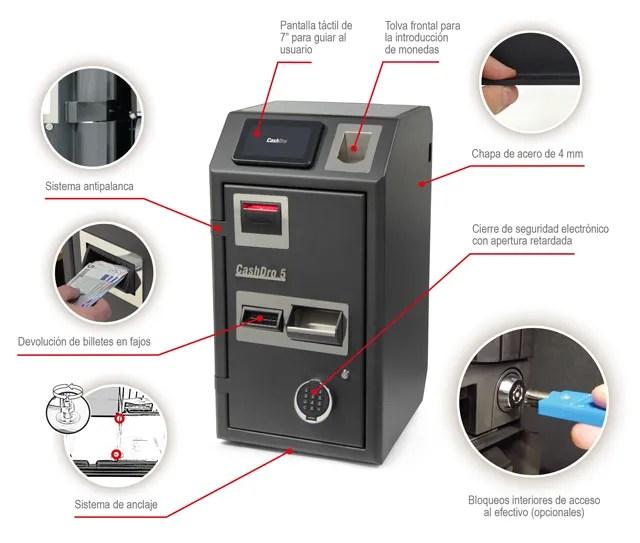CashDro5-ES-Especificaciones