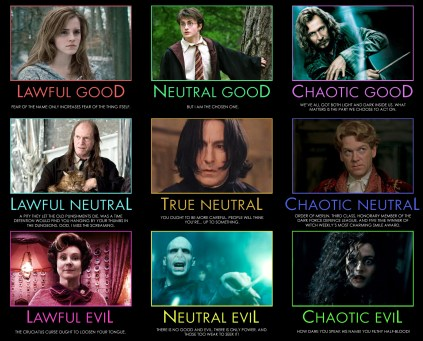 harry-potter-dd-alignment
