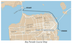 Bay Parade course map.