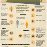 estadisiticas-comercio-e-peru-2013
