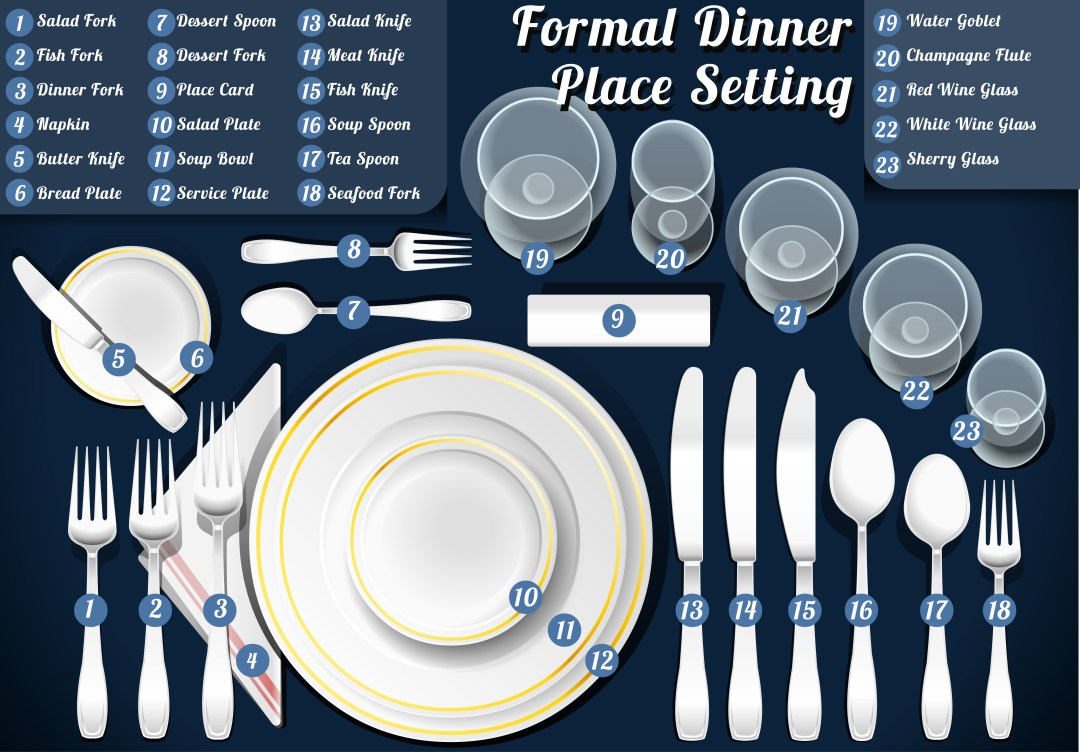 Top ten table manners dynamic women of faith Simple table setting for lunch