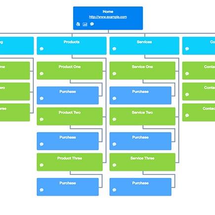 Default Sitemap Style