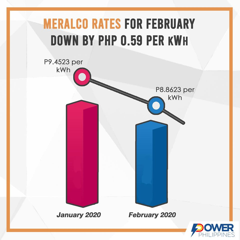 Power PH Infographics1.jpg