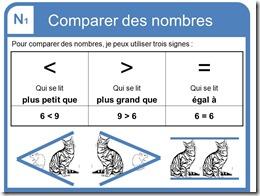 _ _ = Comparer des nombres N1 plus petit que plus grand que