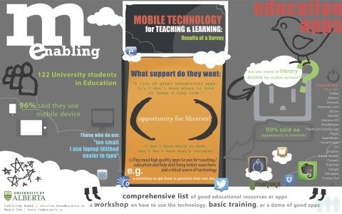 mobile education poster
