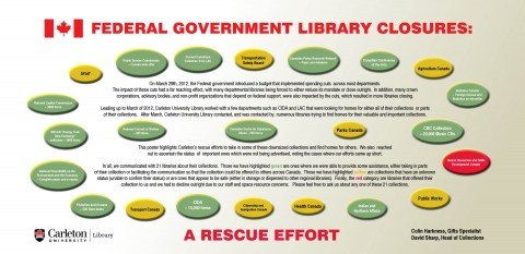 Federal Libraries Rescue