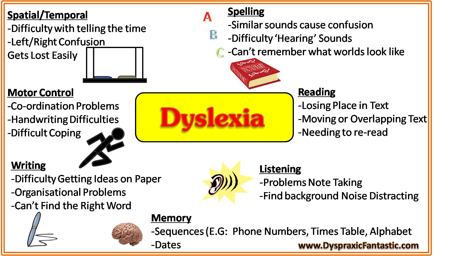 Dyspraxia writing aids for visually impaired