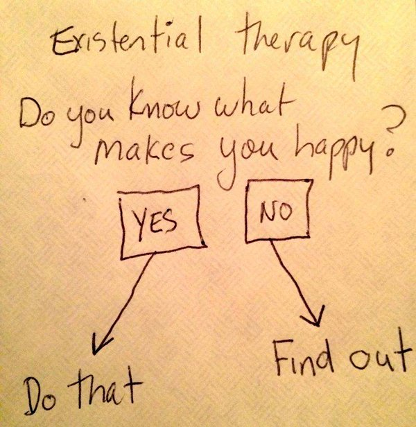 Existential Therapy What It Is And How It Works