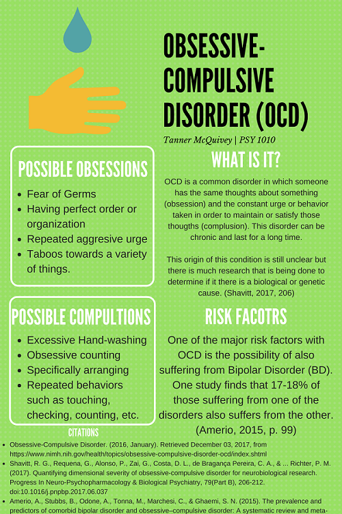 Do I Have OCD Intrusive Thoughts? How Can I Stop Them ...