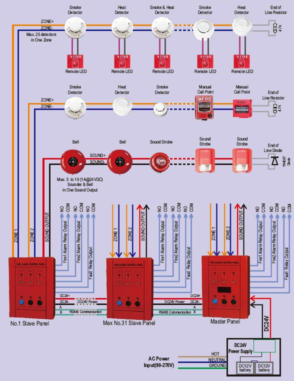 conventional wiring diagram  valcom paging system wiring