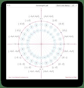 Cercletrigo01