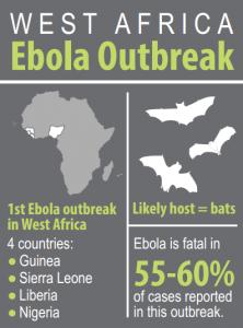cdc_ebola_info