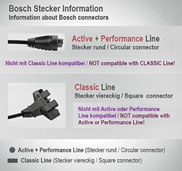 Original Bosch Li-Ion E-Bike Akku 36V 8,3Ah PowerPack 300Wh weiß -