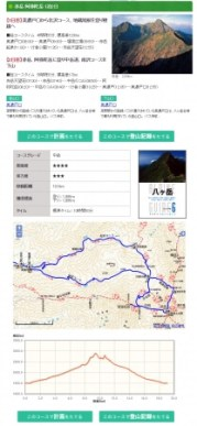 Yamakei Online